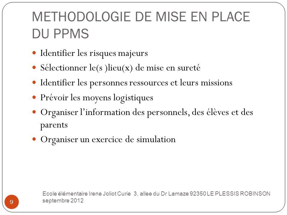 METHODOLOGIE DE MISE EN PLACE DU PPMS