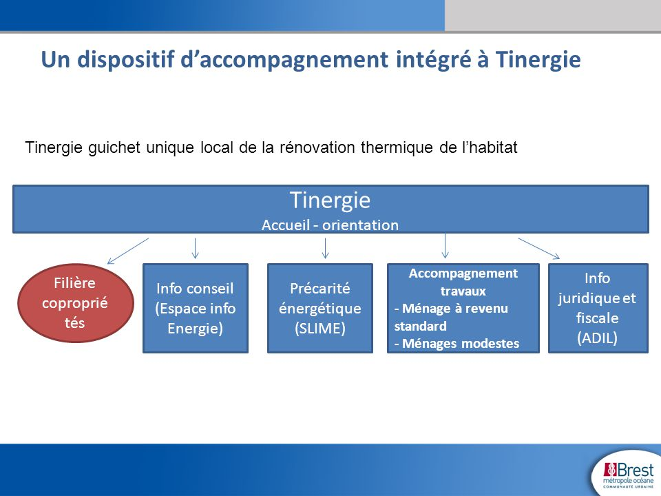 Accompagnement travaux