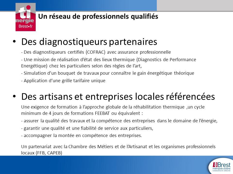 Un réseau de professionnels qualifiés