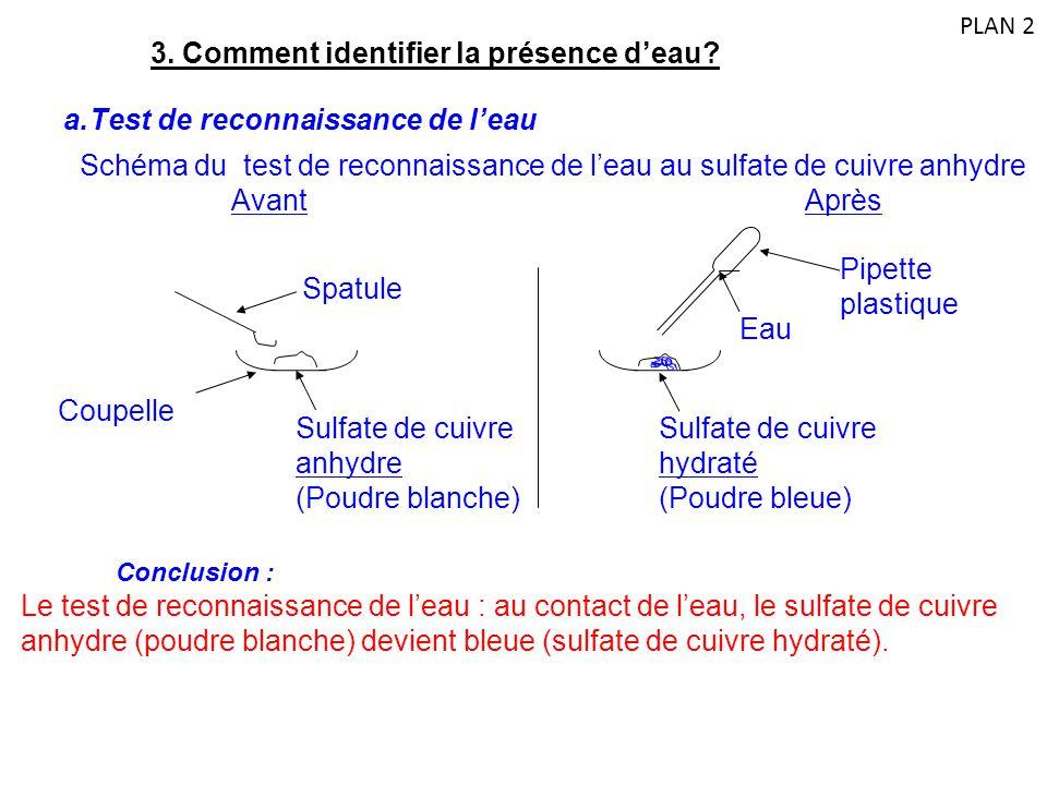 3. Comment identifier la présence d'eau