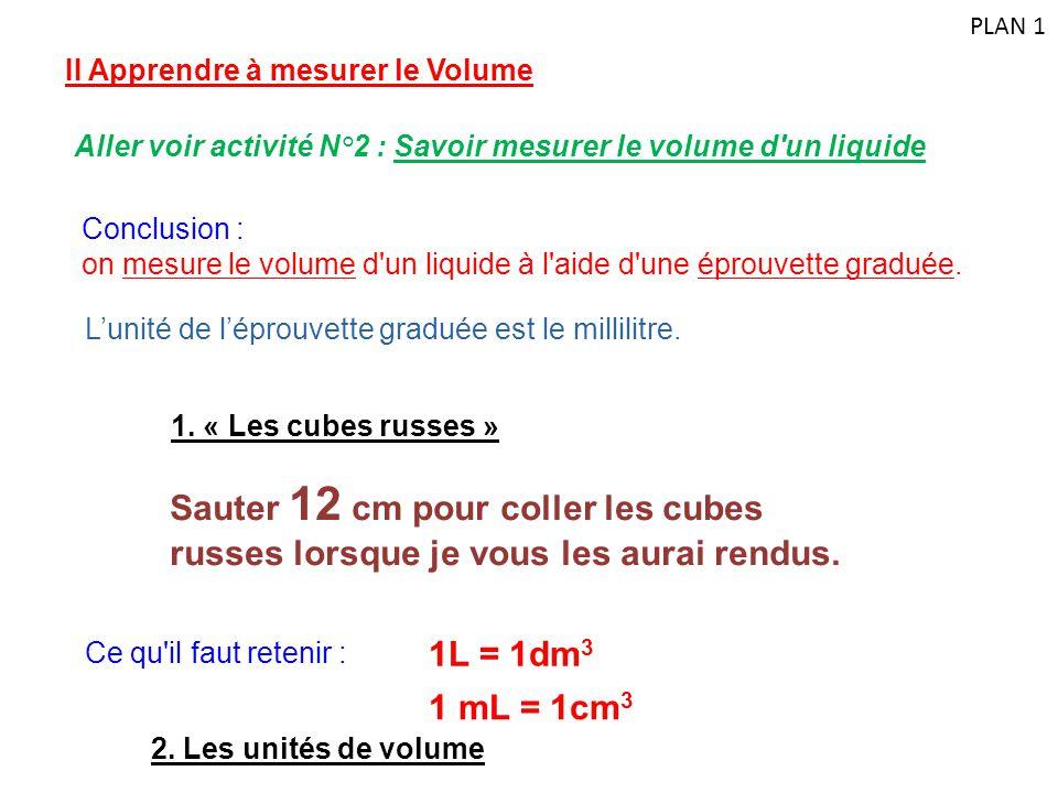 PLAN 1 II Apprendre à mesurer le Volume. Aller voir activité N°2 : Savoir mesurer le volume d un liquide.