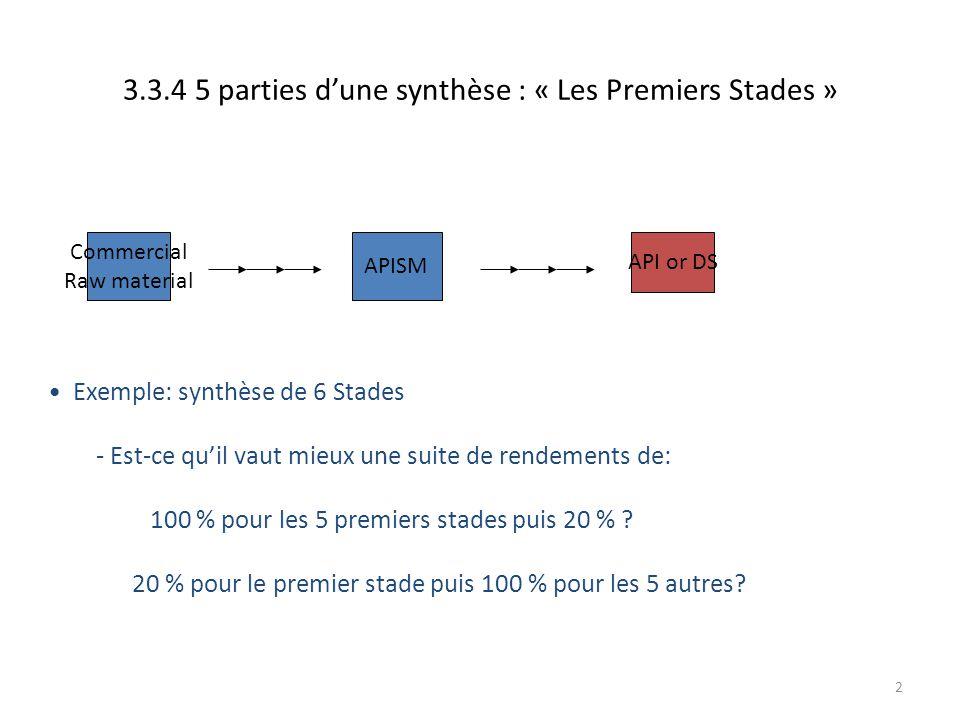 3.3.4 5 parties d'une synthèse : « Les Premiers Stades »