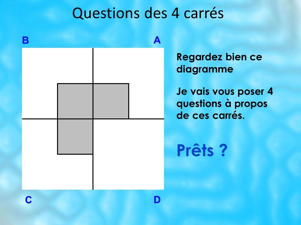 Questions des 4 carrés Prêts B A Regardez bien ce diagramme