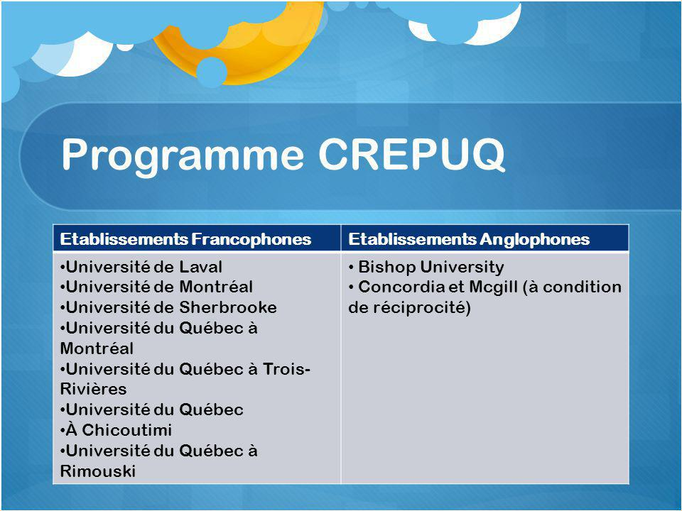 Programme CREPUQ Etablissements Francophones