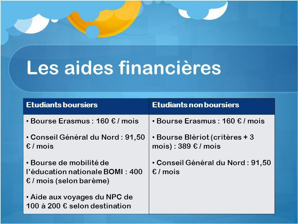 Les aides financières Etudiants boursiers Etudiants non boursiers
