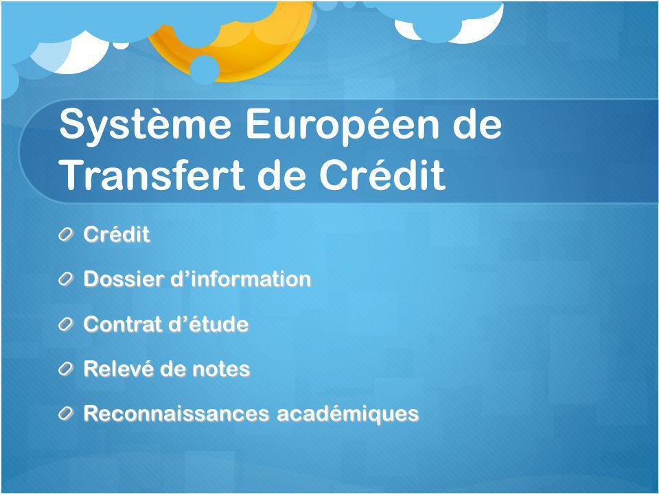 Système Européen de Transfert de Crédit