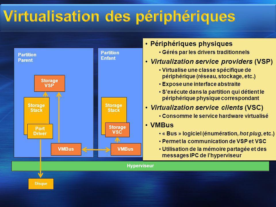 Virtualisation des périphériques