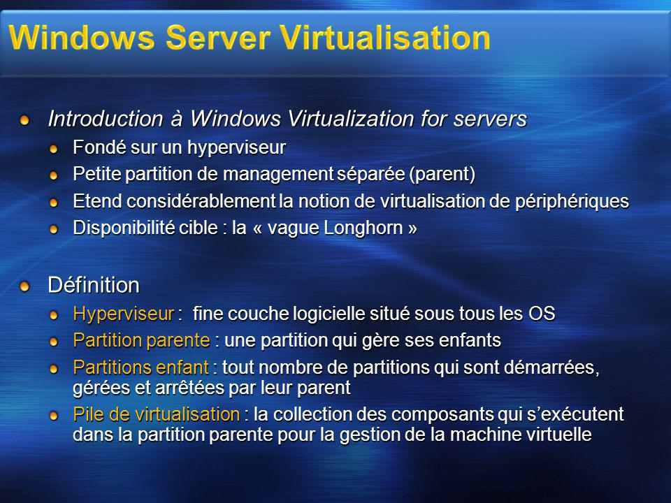 Windows Server Virtualisation