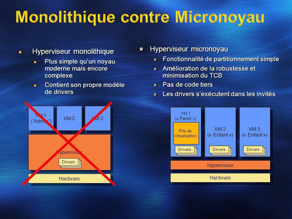 Monolithique contre Micronoyau