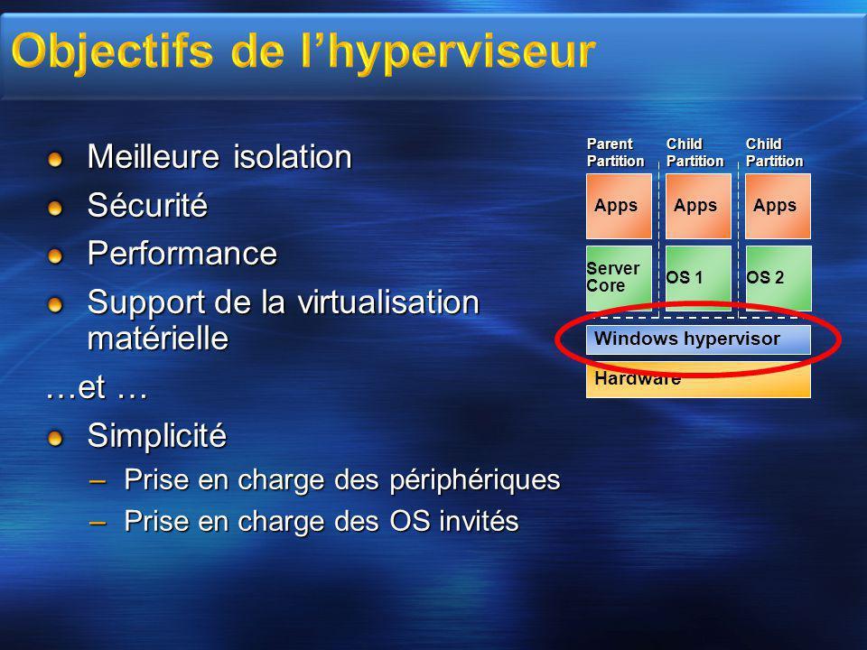 Objectifs de l'hyperviseur