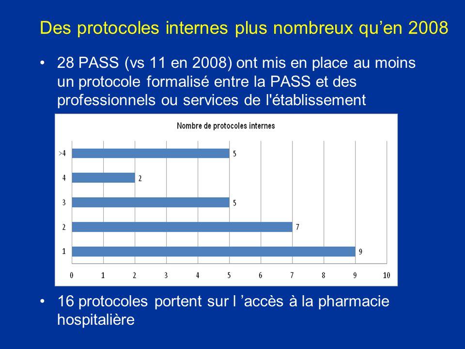 Des protocoles internes plus nombreux qu'en 2008