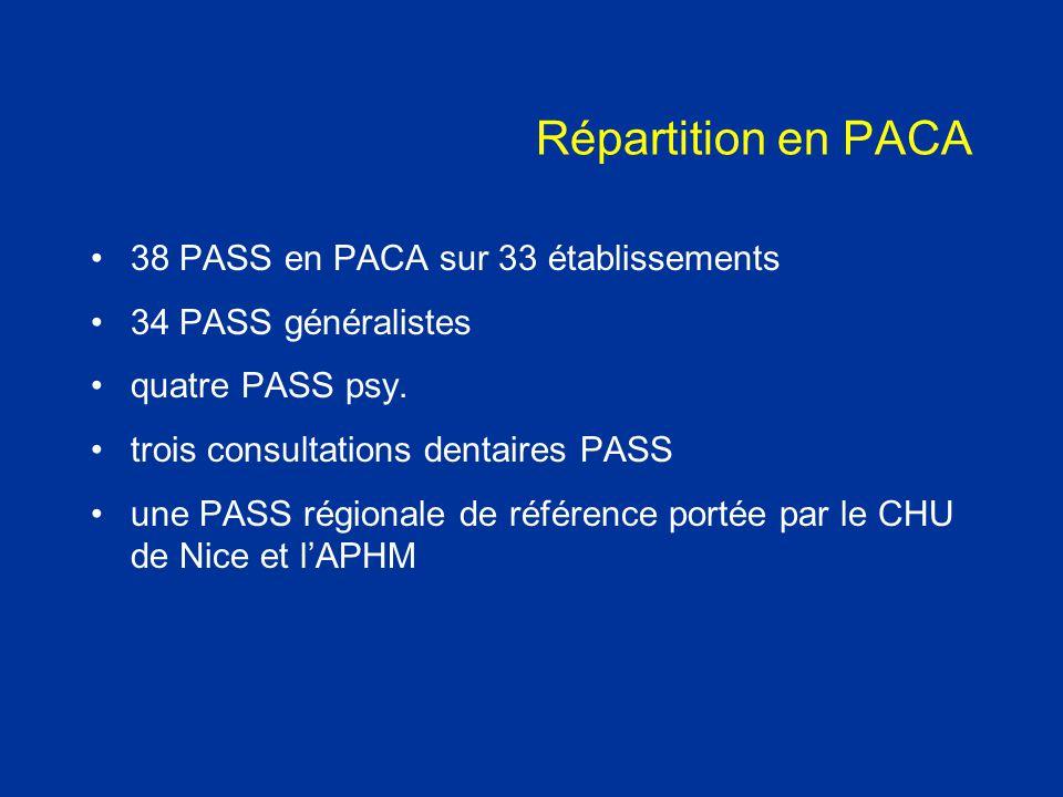 Répartition en PACA 38 PASS en PACA sur 33 établissements