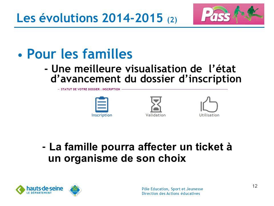 Les évolutions 2014-2015 (2) Pour les familles