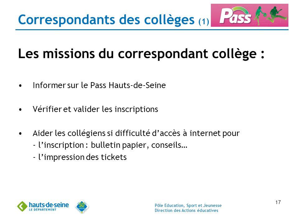 Correspondants des collèges (1)