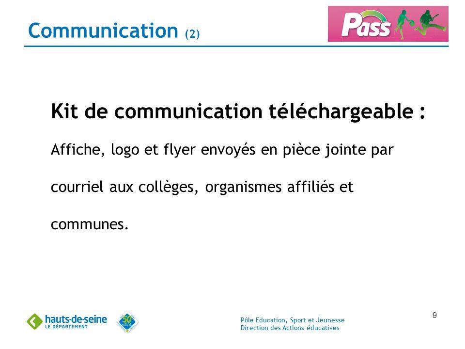 Kit de communication téléchargeable :
