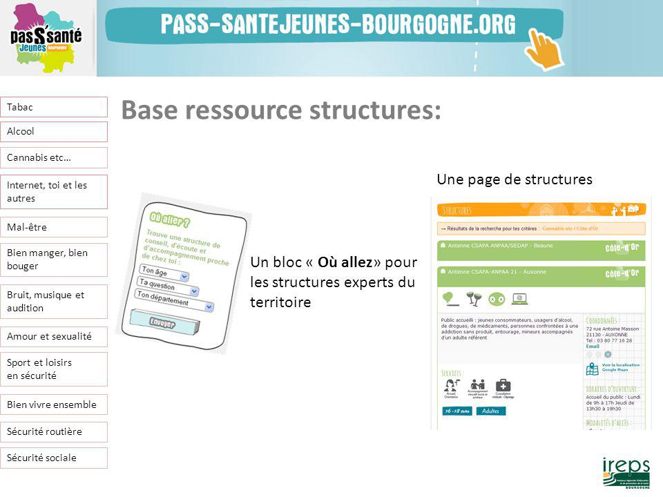 Base ressource structures:
