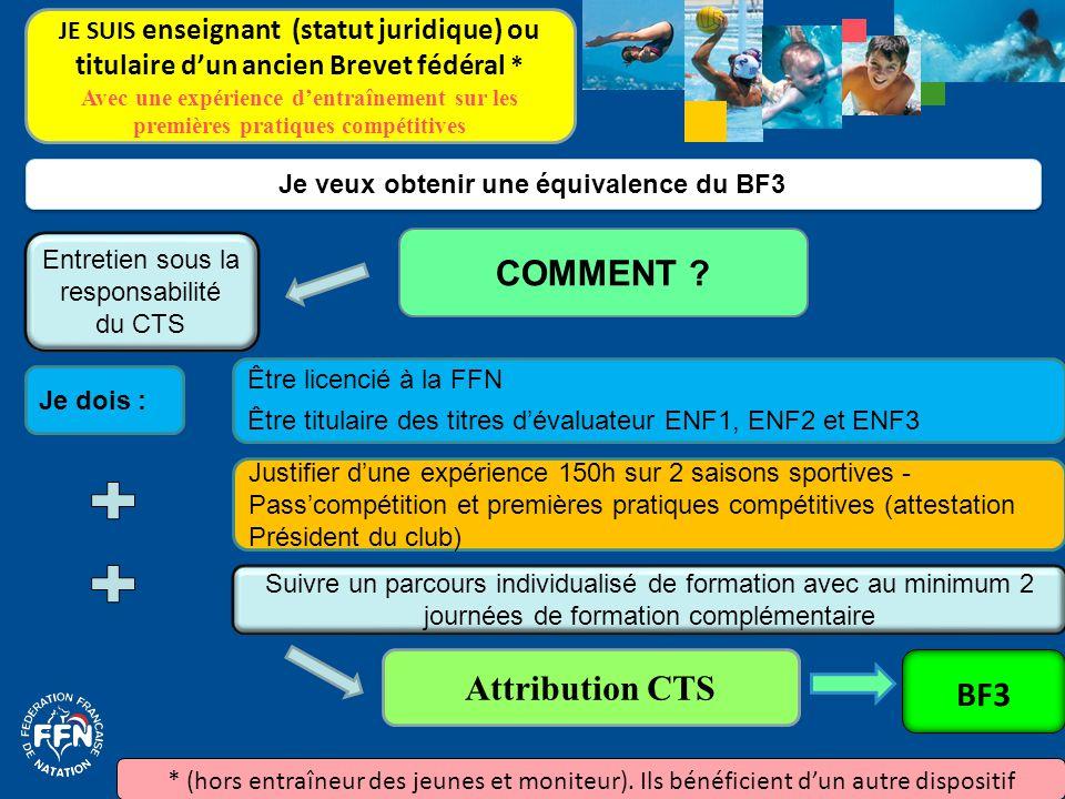 Je veux obtenir une équivalence du BF3