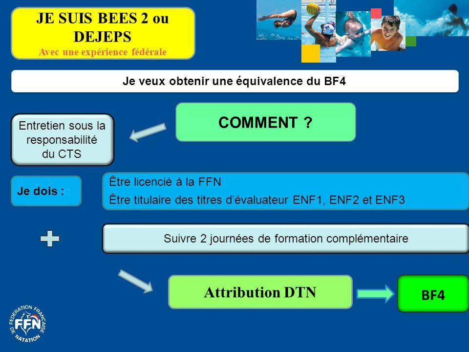 Avec une expérience fédérale Je veux obtenir une équivalence du BF4