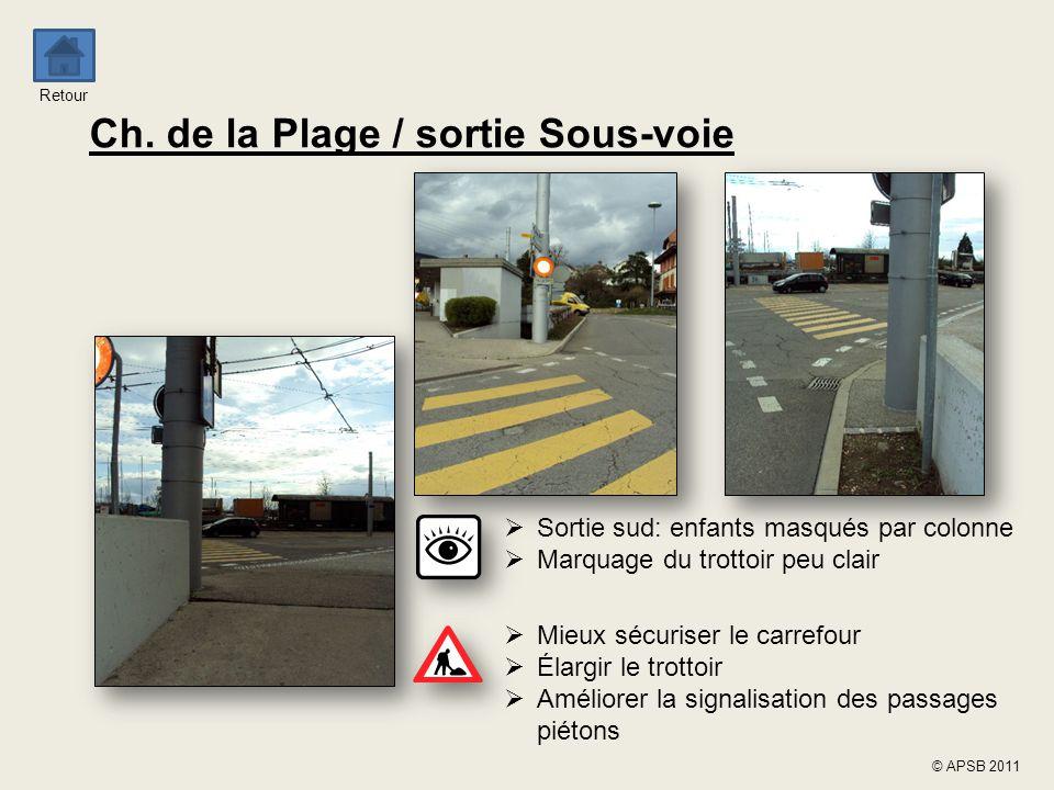 Ch. de la Plage / sortie Sous-voie