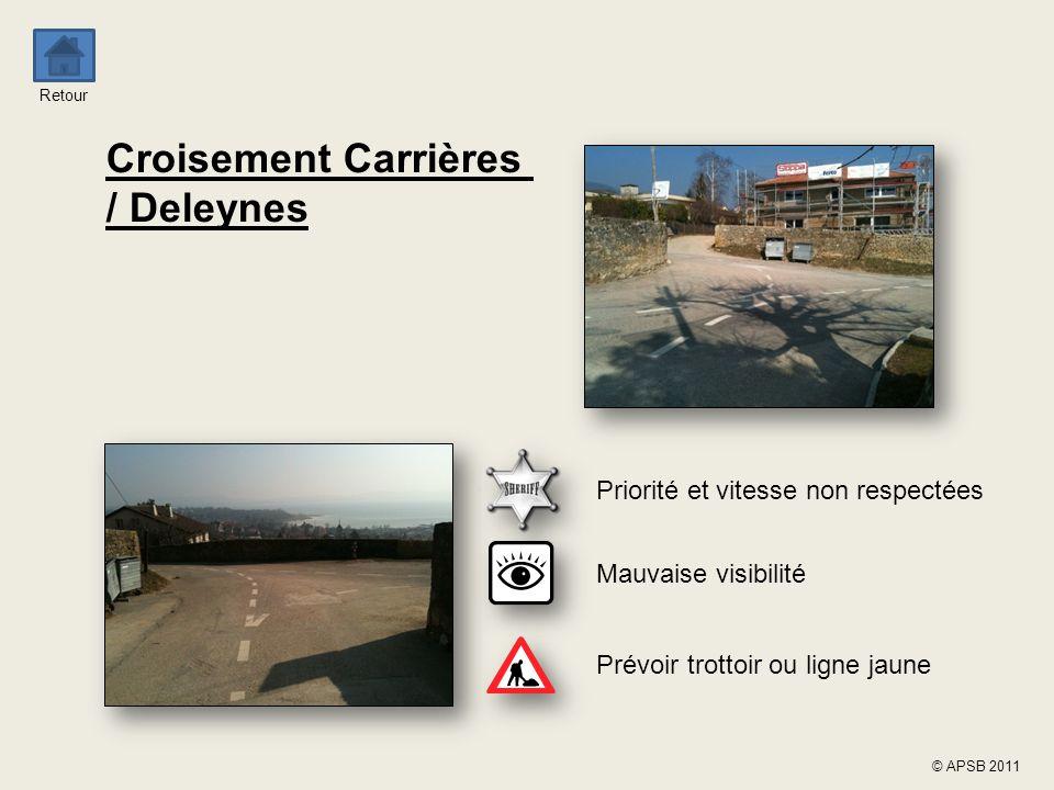 Croisement Carrières / Deleynes