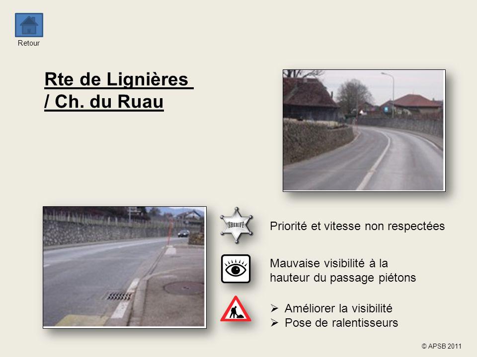 Rte de Lignières / Ch. du Ruau