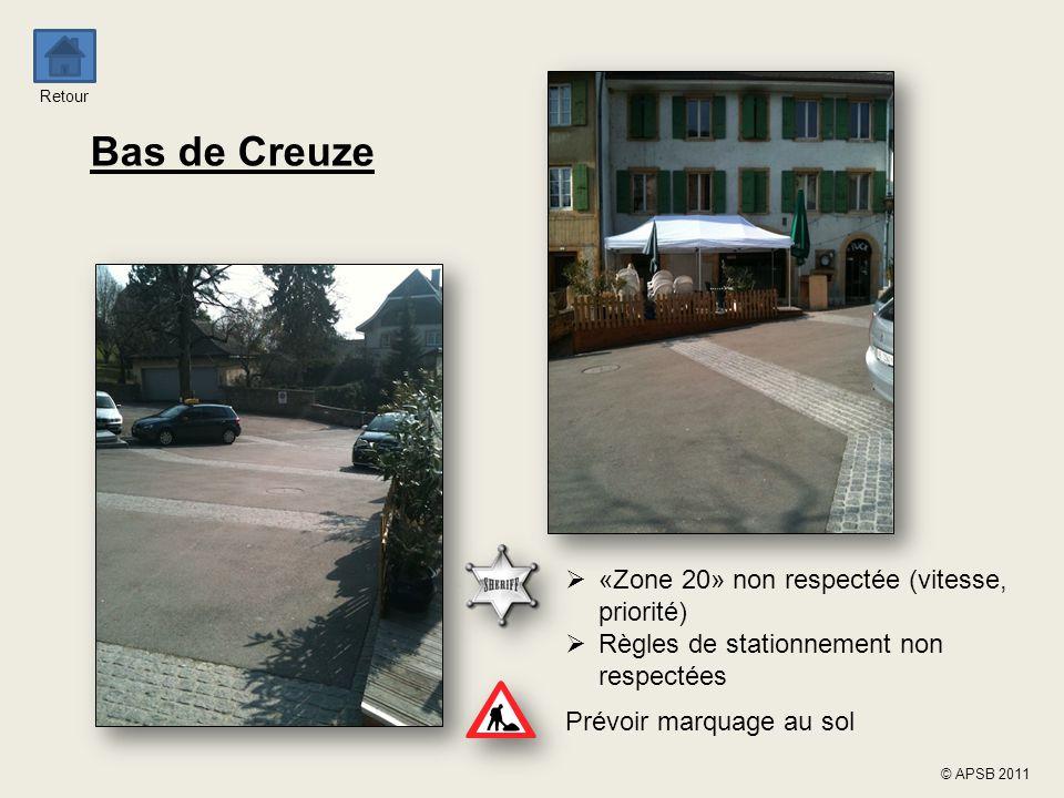 Bas de Creuze «Zone 20» non respectée (vitesse, priorité)