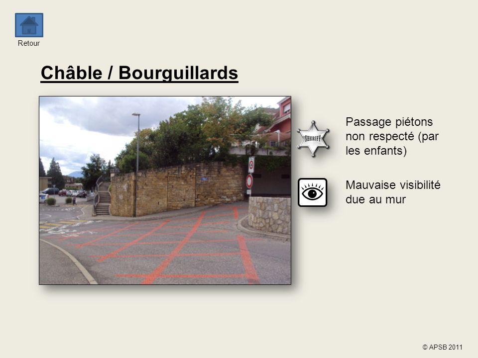 Châble / Bourguillards