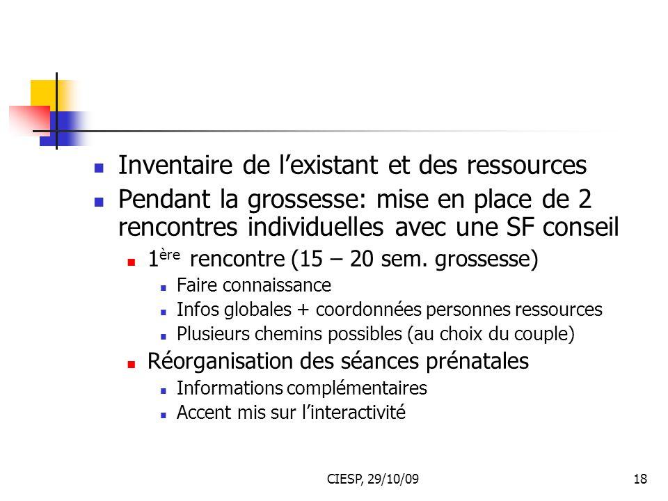 Inventaire de l'existant et des ressources