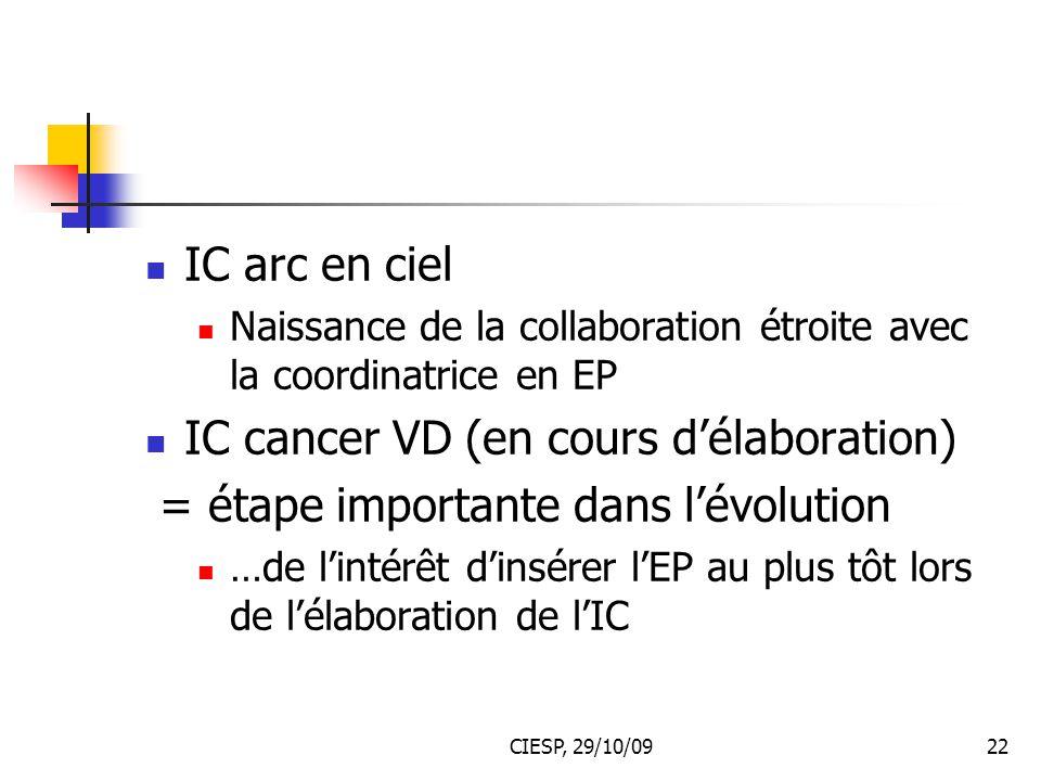 IC cancer VD (en cours d'élaboration)
