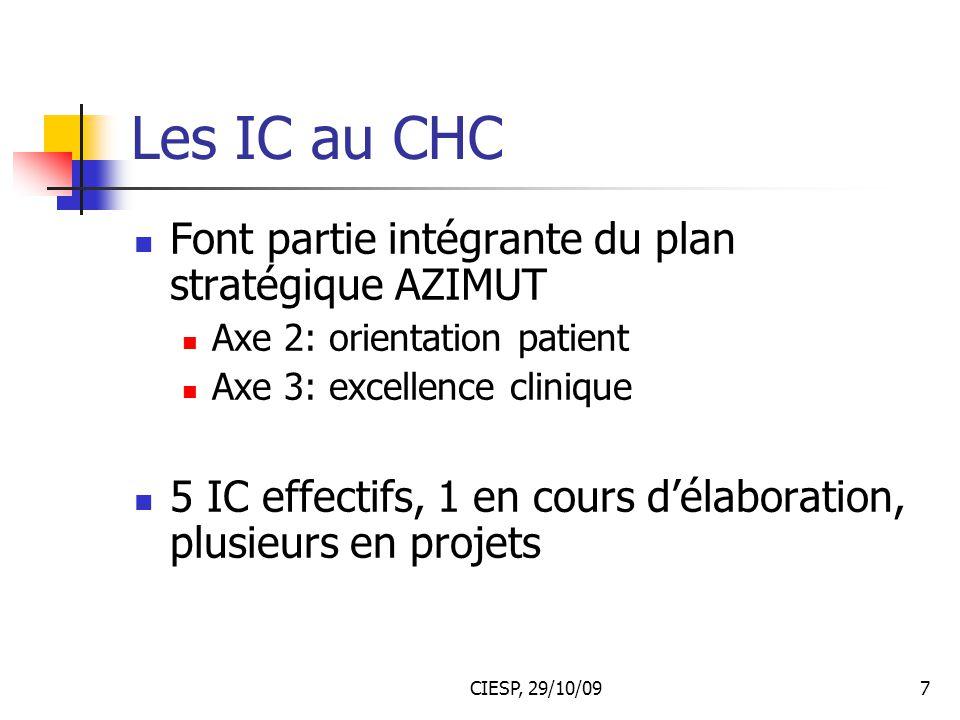 Les IC au CHC Font partie intégrante du plan stratégique AZIMUT