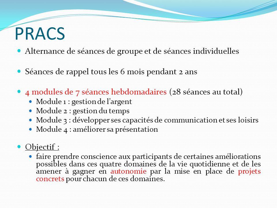 PRACS Alternance de séances de groupe et de séances individuelles