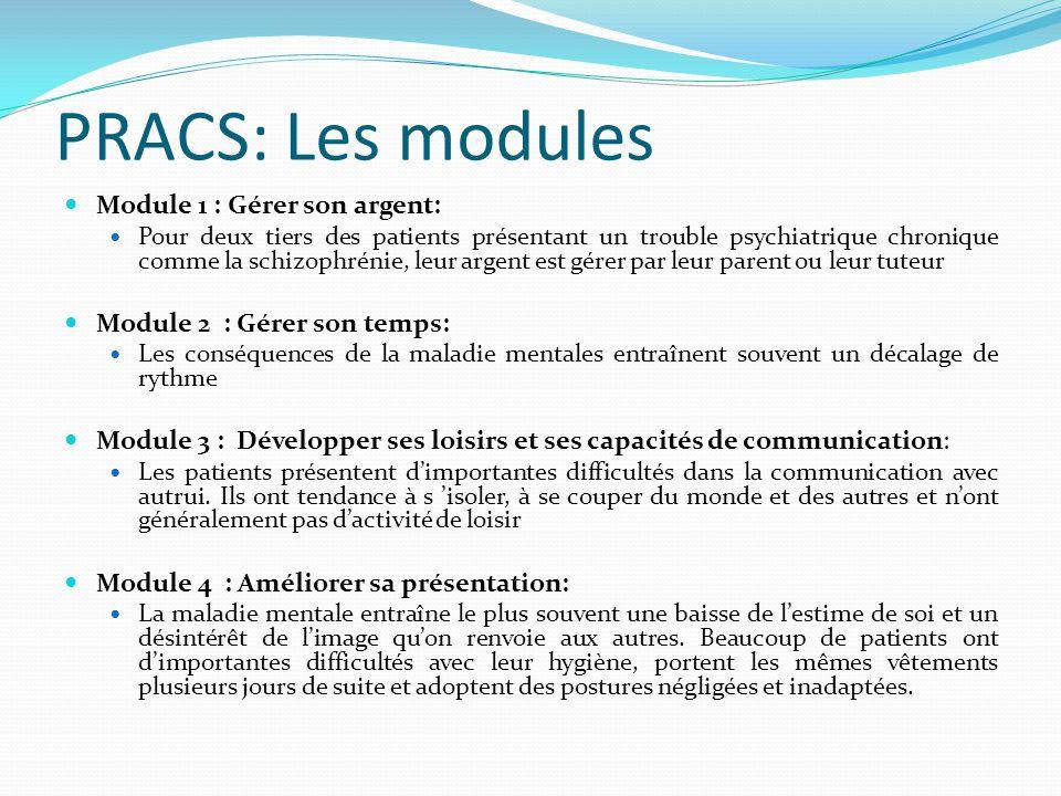 PRACS: Les modules Module 1 : Gérer son argent: