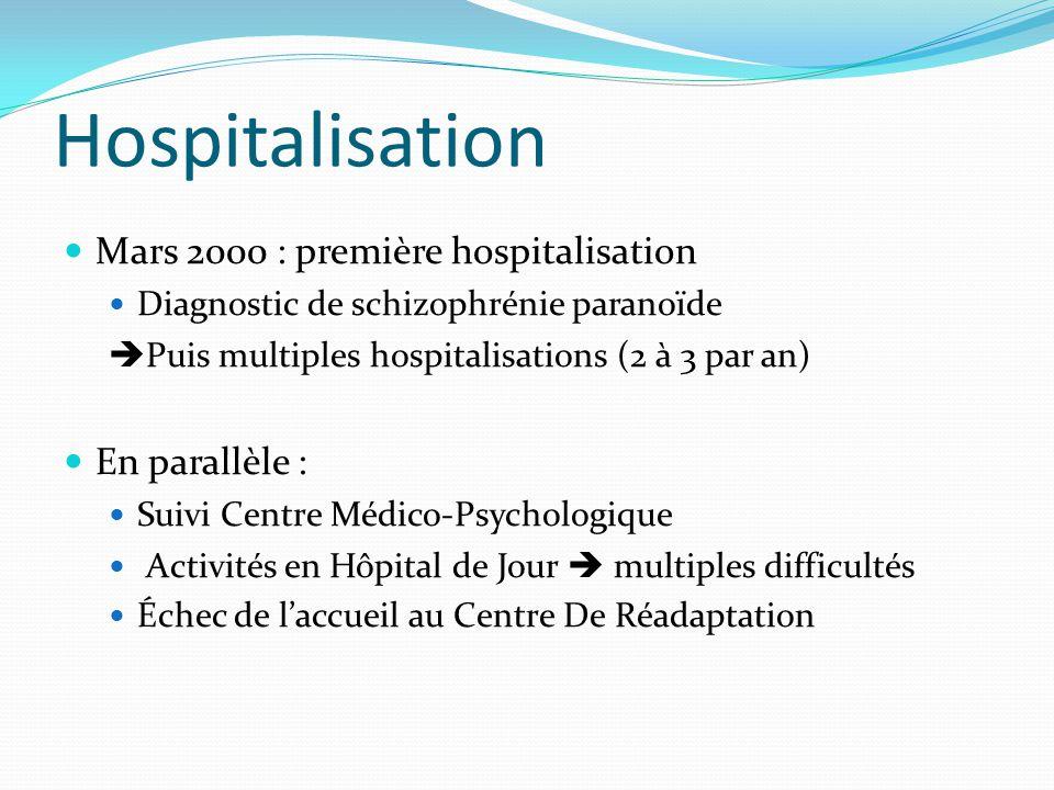 Hospitalisation Mars 2000 : première hospitalisation En parallèle :