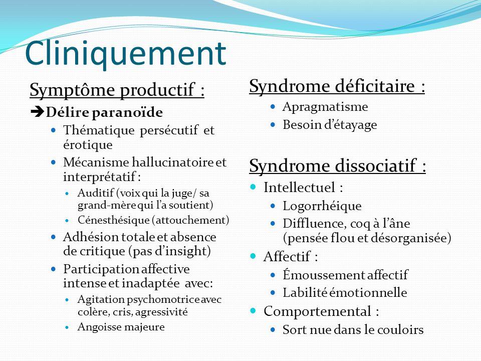 Cliniquement Syndrome déficitaire : Symptôme productif :