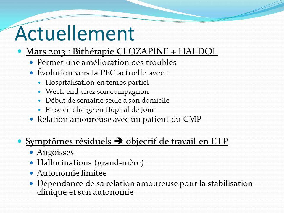 Actuellement Mars 2013 : Bithérapie CLOZAPINE + HALDOL