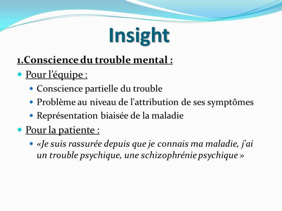 Insight 1.Conscience du trouble mental : Pour l'équipe :
