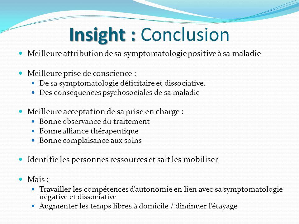 Insight : Conclusion Meilleure attribution de sa symptomatologie positive à sa maladie. Meilleure prise de conscience :