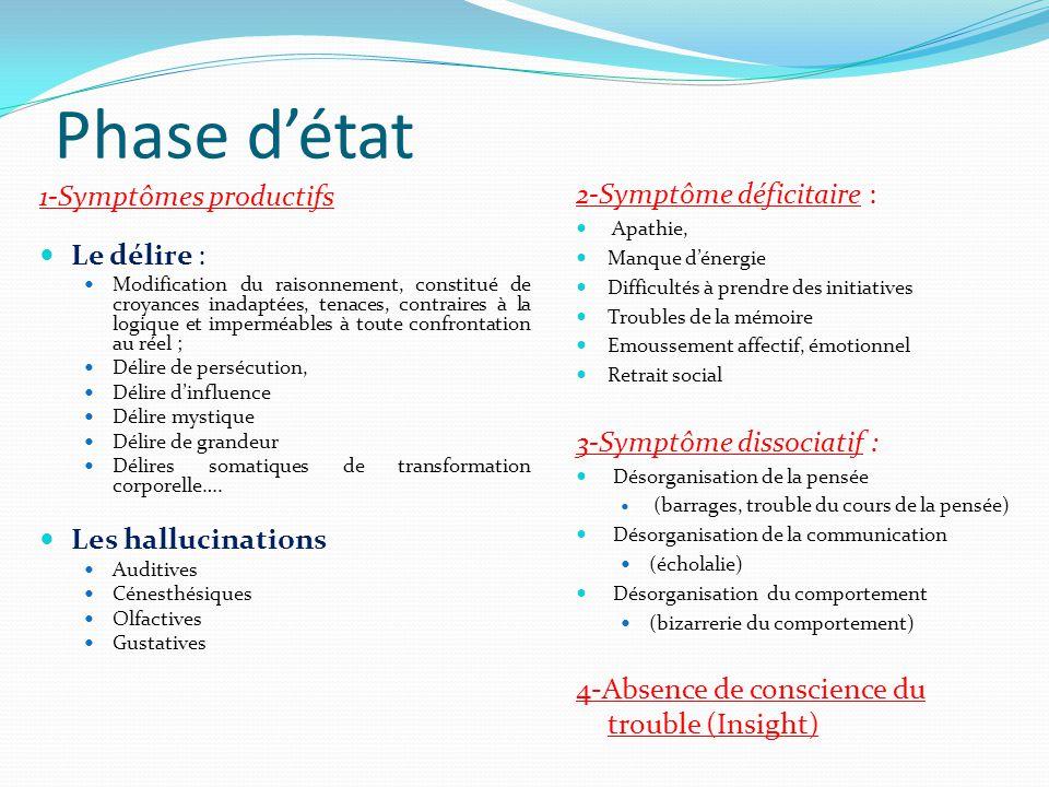 Phase d'état 1-Symptômes productifs 2-Symptôme déficitaire :