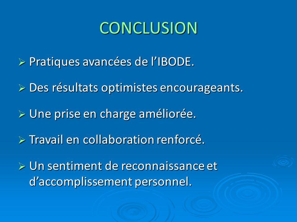 CONCLUSION Pratiques avancées de l'IBODE.