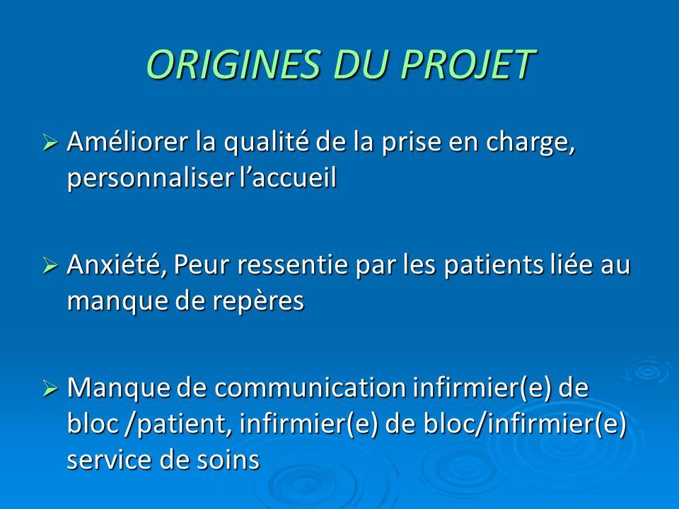 ORIGINES DU PROJET Améliorer la qualité de la prise en charge, personnaliser l'accueil.