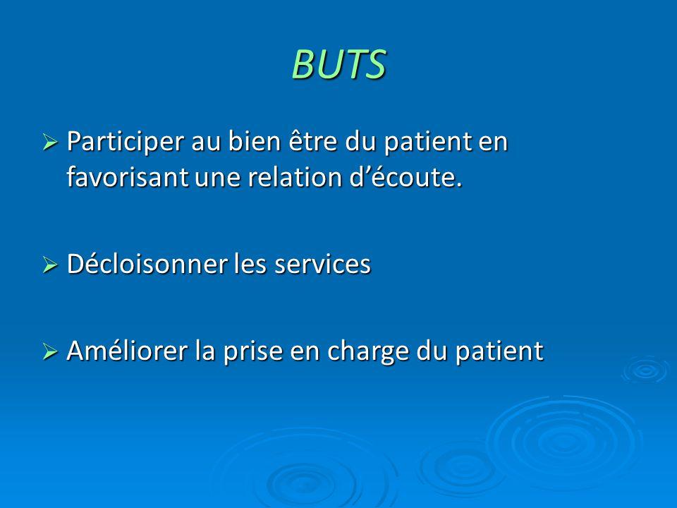 BUTS Participer au bien être du patient en favorisant une relation d'écoute. Décloisonner les services.