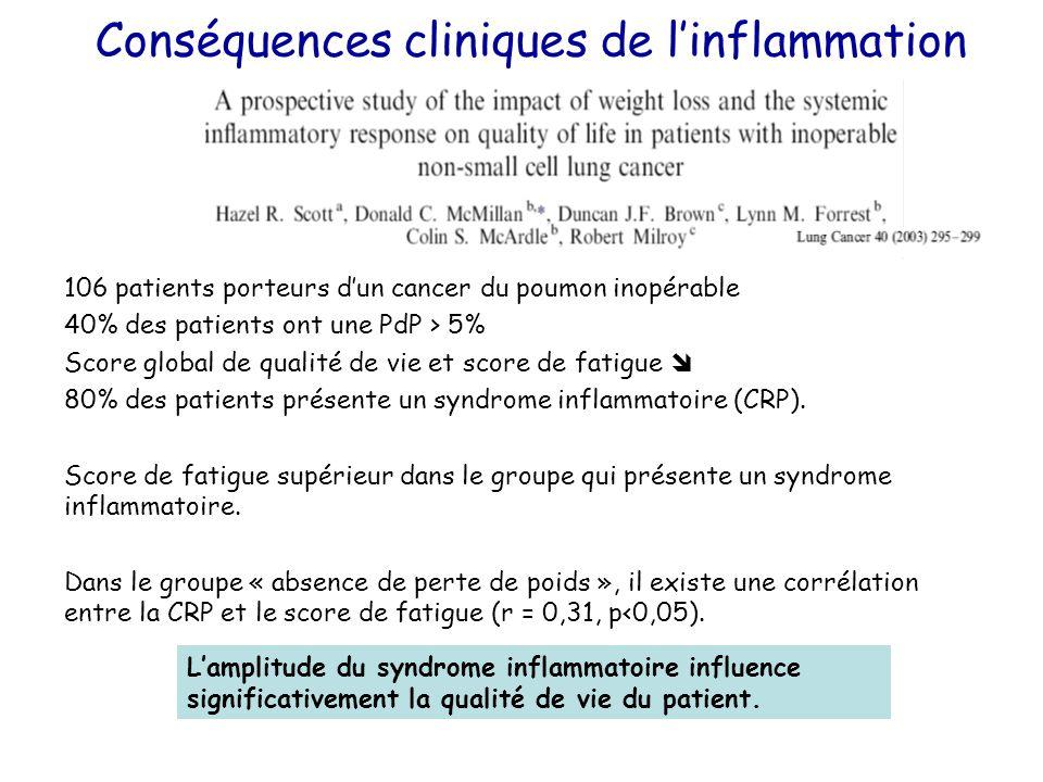 Conséquences cliniques de l'inflammation