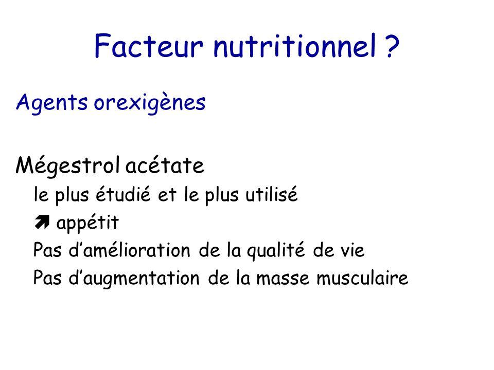 Facteur nutritionnel Agents orexigènes Mégestrol acétate