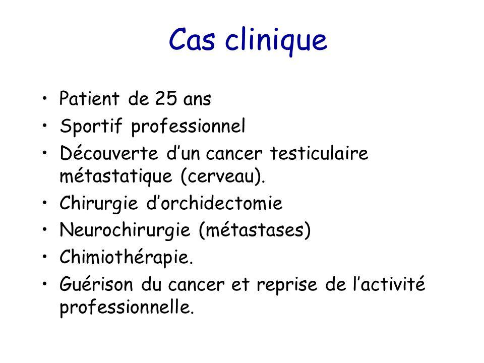 Cas clinique Patient de 25 ans Sportif professionnel