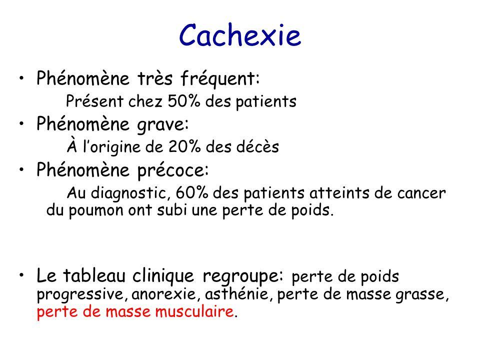 Cachexie Phénomène très fréquent: Phénomène grave: Phénomène précoce: