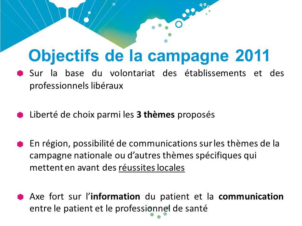 Objectifs de la campagne 2011