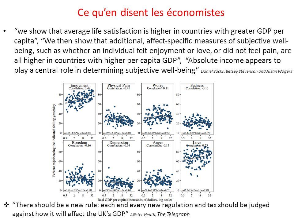 Ce qu'en disent les économistes