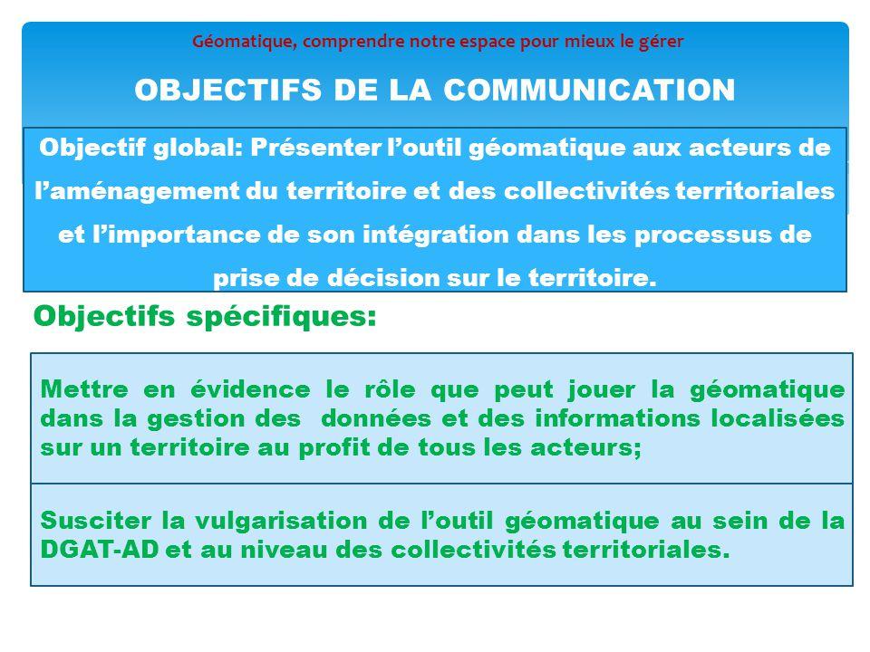 OBJECTIFS DE LA COMMUNICATION