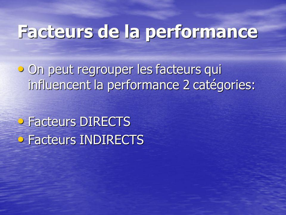 Facteurs de la performance