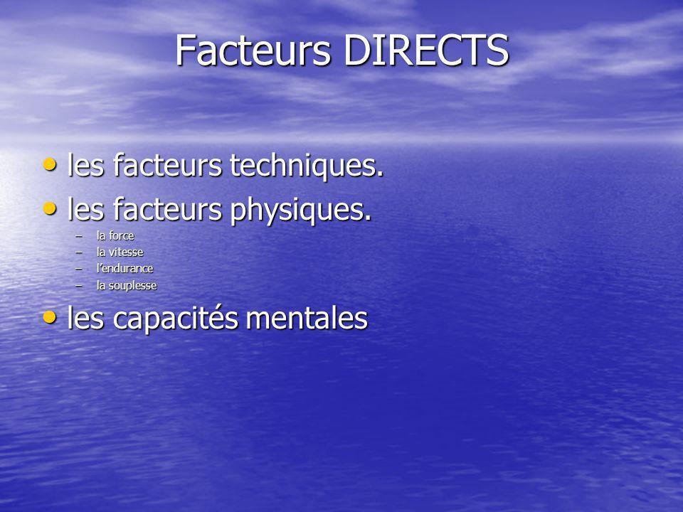 Facteurs DIRECTS les facteurs techniques. les facteurs physiques.